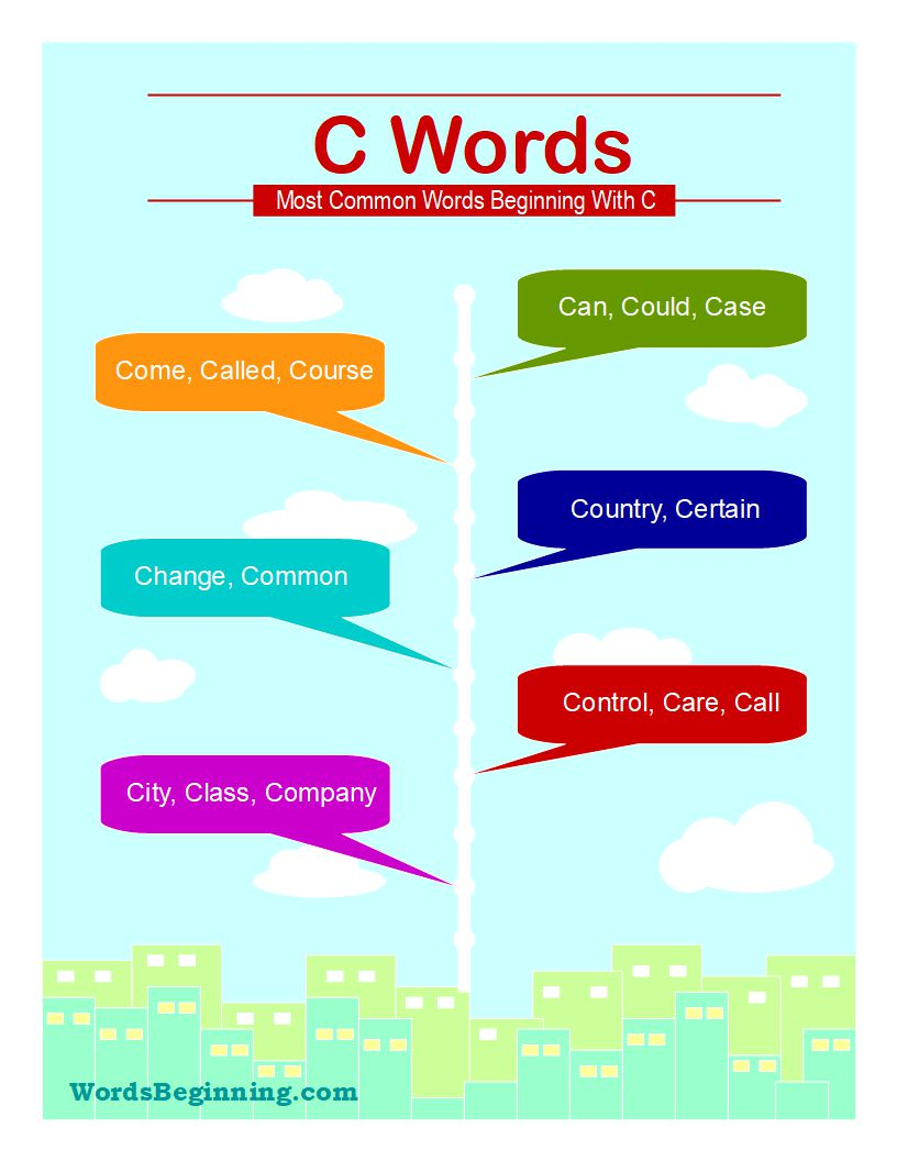 Most common Words Beginning With C