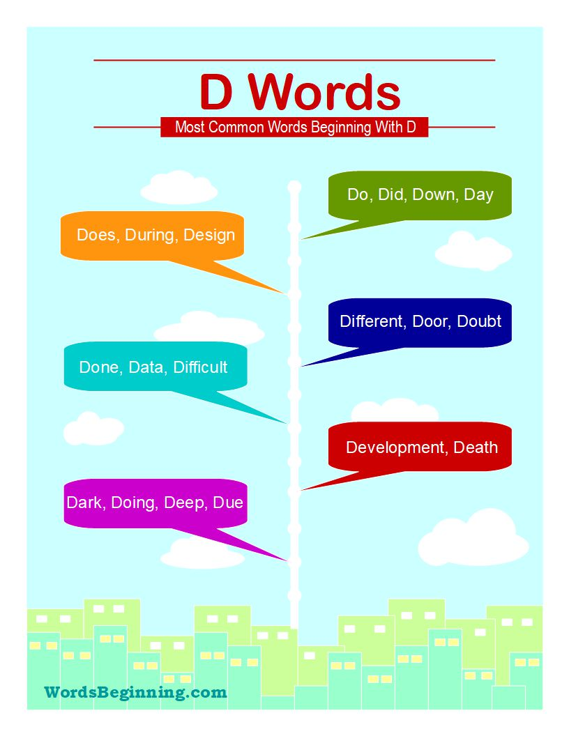 Most common Words Beginning With D